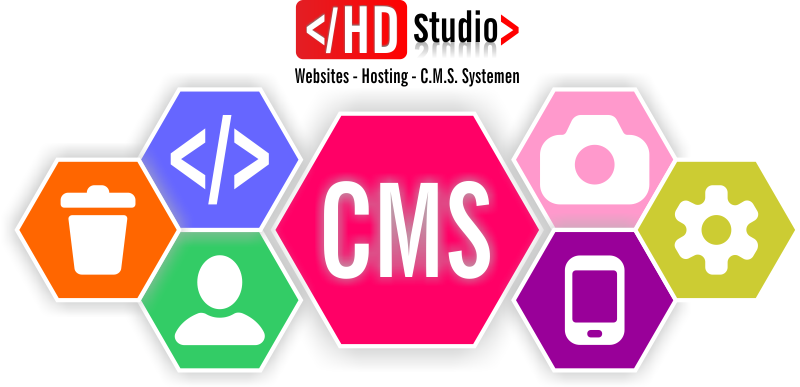CMS Systeem